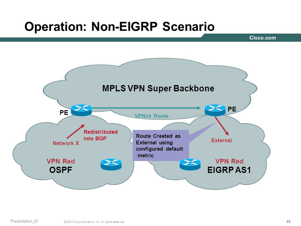 Operation: Non-EIGRP Scenario