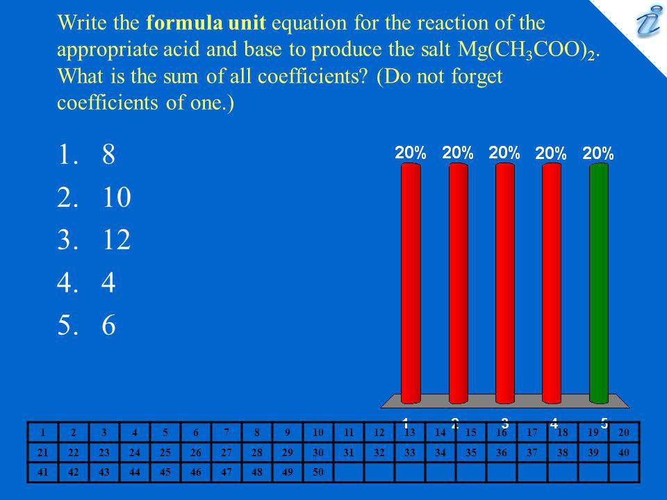 Write the formula unit equation for the reaction of the appropriate acid and base to produce the salt Mg(CH3COO)2. What is the sum of all coefficients (Do not forget coefficients of one.)