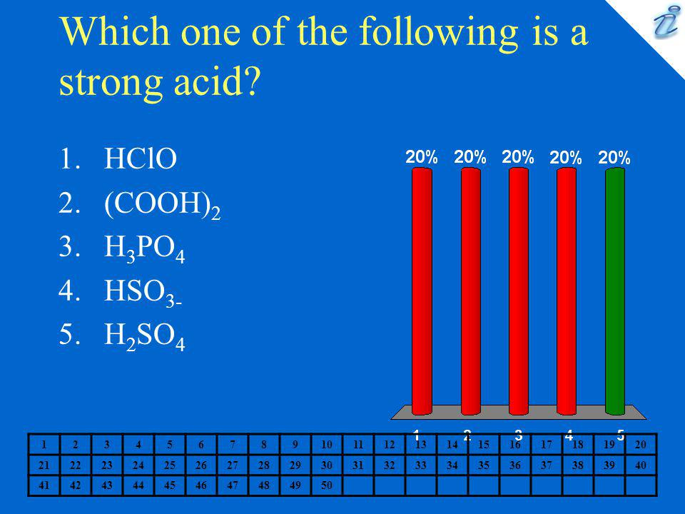 Which one of the following is a strong acid