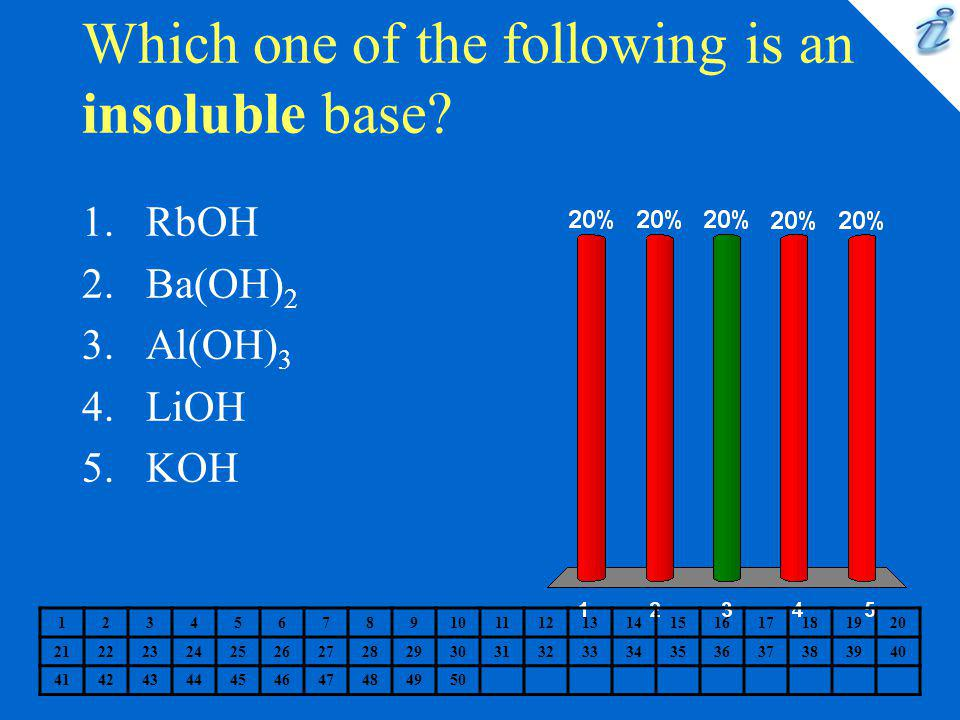 Which one of the following is an insoluble base