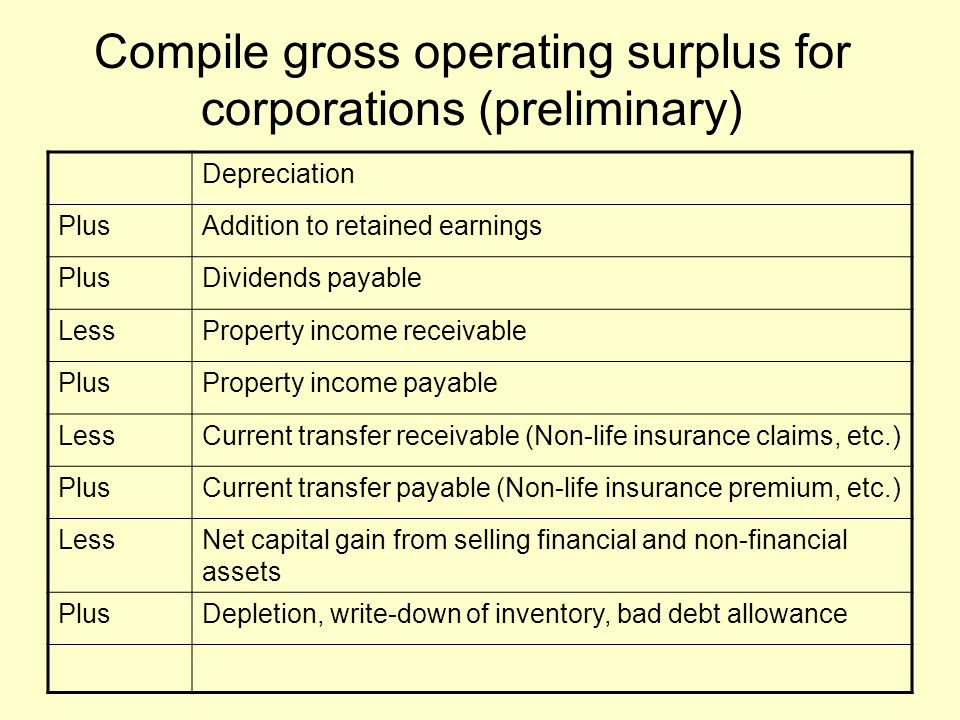 Compile gross operating surplus for corporations (preliminary)