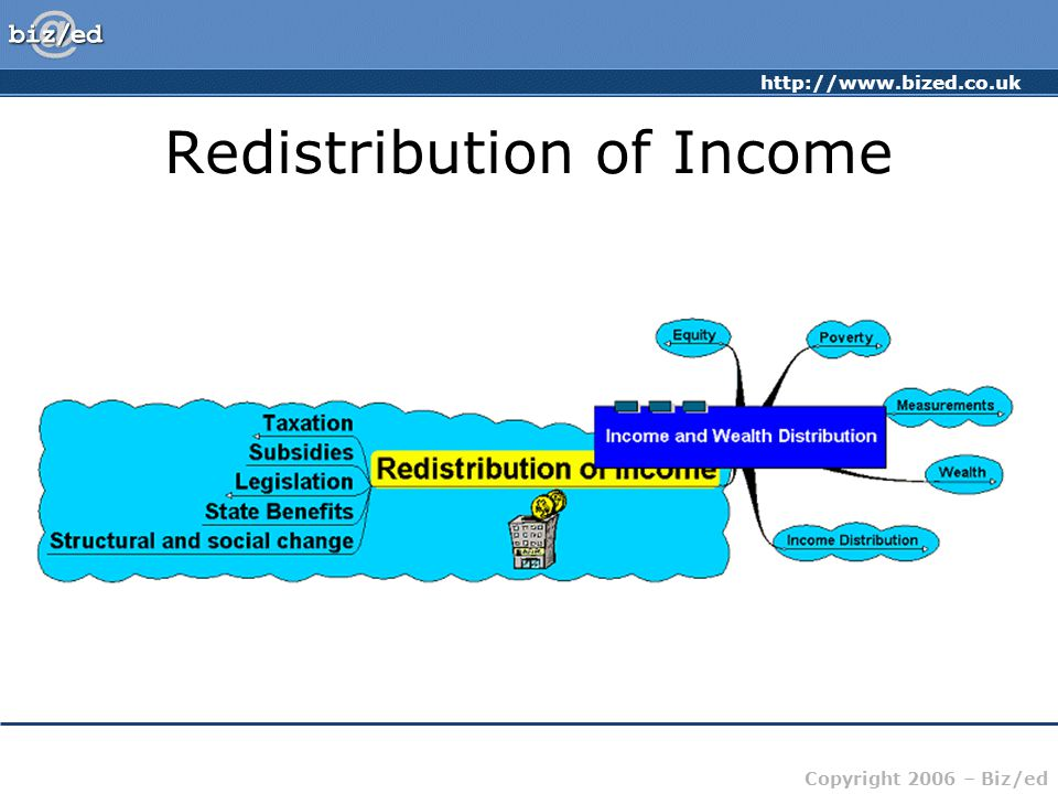 Redistribution of Income