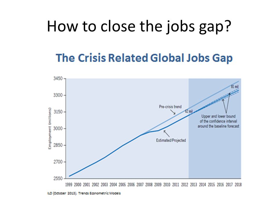 How to close the jobs gap