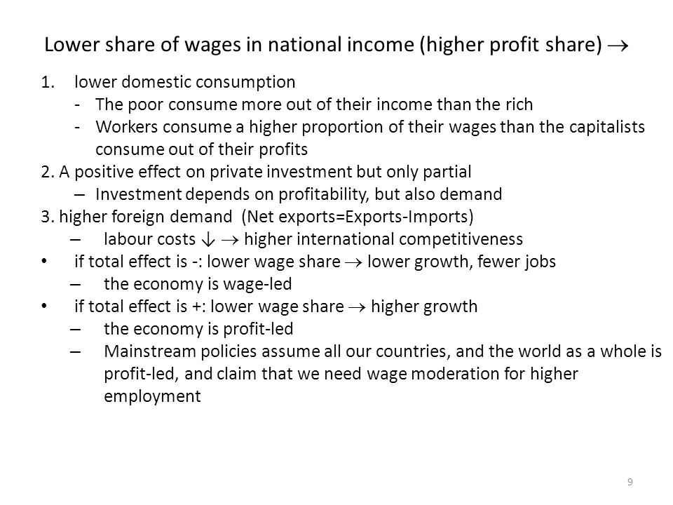 Lower share of wages in national income (higher profit share) 