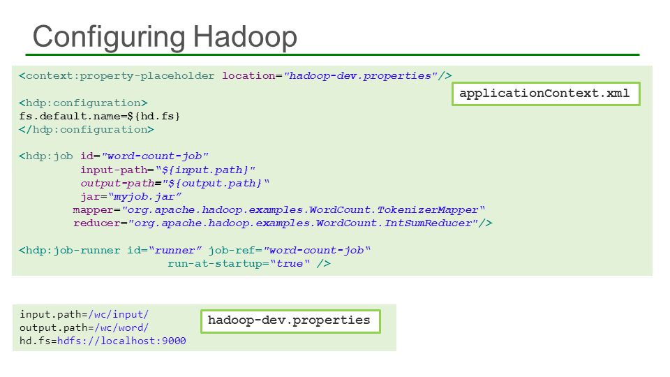 Configuring Hadoop applicationContext.xml hadoop-dev.properties
