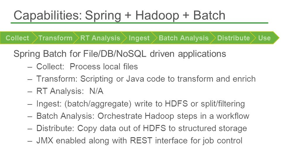 Capabilities: Spring + Hadoop + Batch