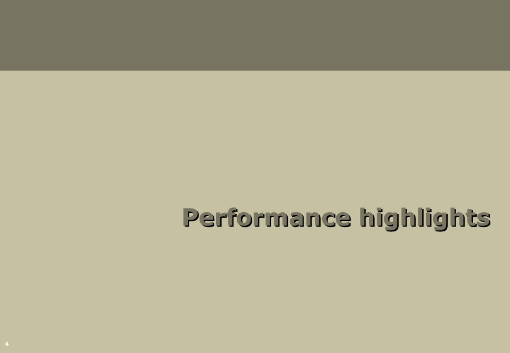 Performance highlights