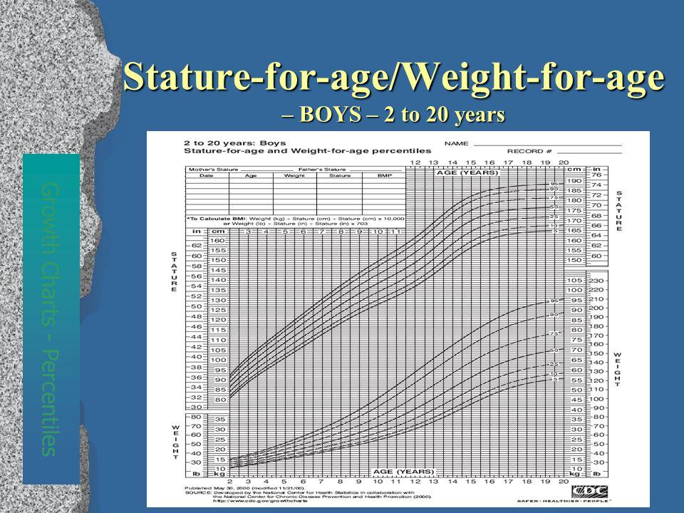 Body Mass Index Bmi Ppt Video Online Download