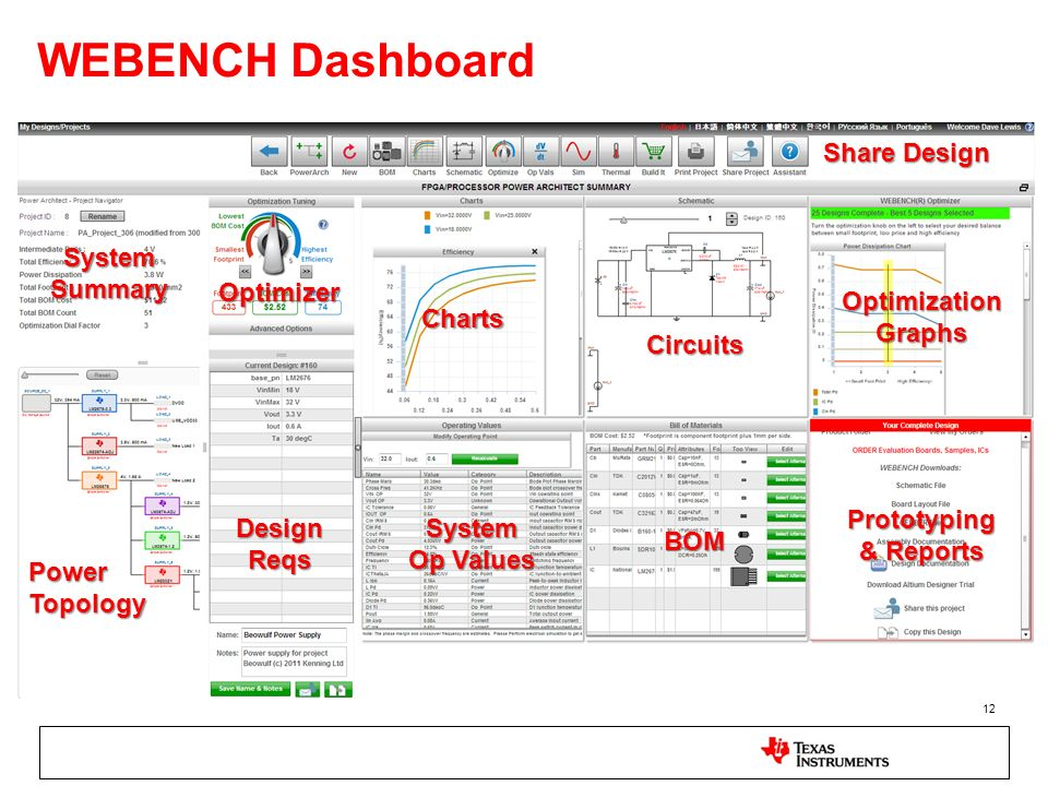 WEBENCH Dashboard Share Design System Summary Optimizer