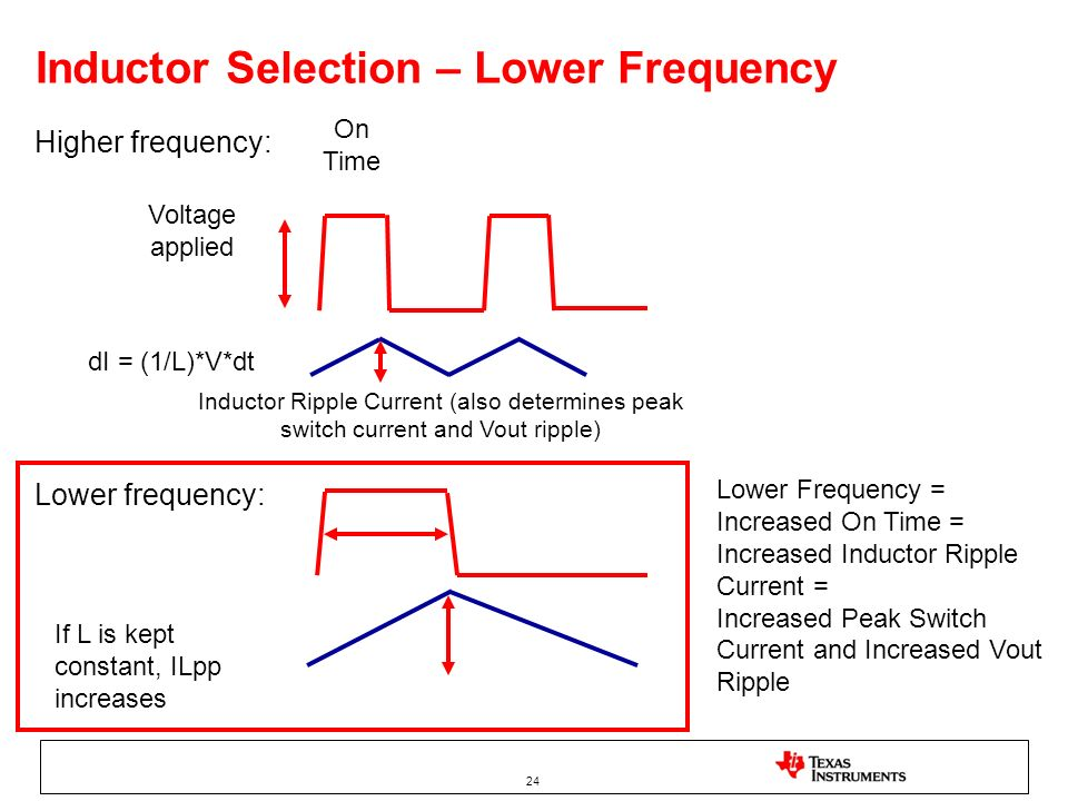 Inductor Selection – Lower Frequency