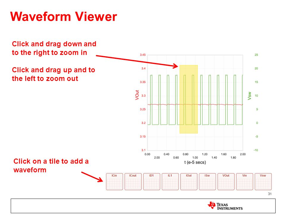 Waveform Viewer Click and drag down and to the right to zoom in