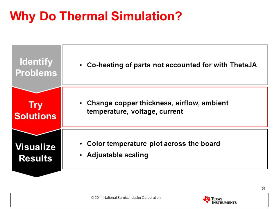 Why Do Thermal Simulation
