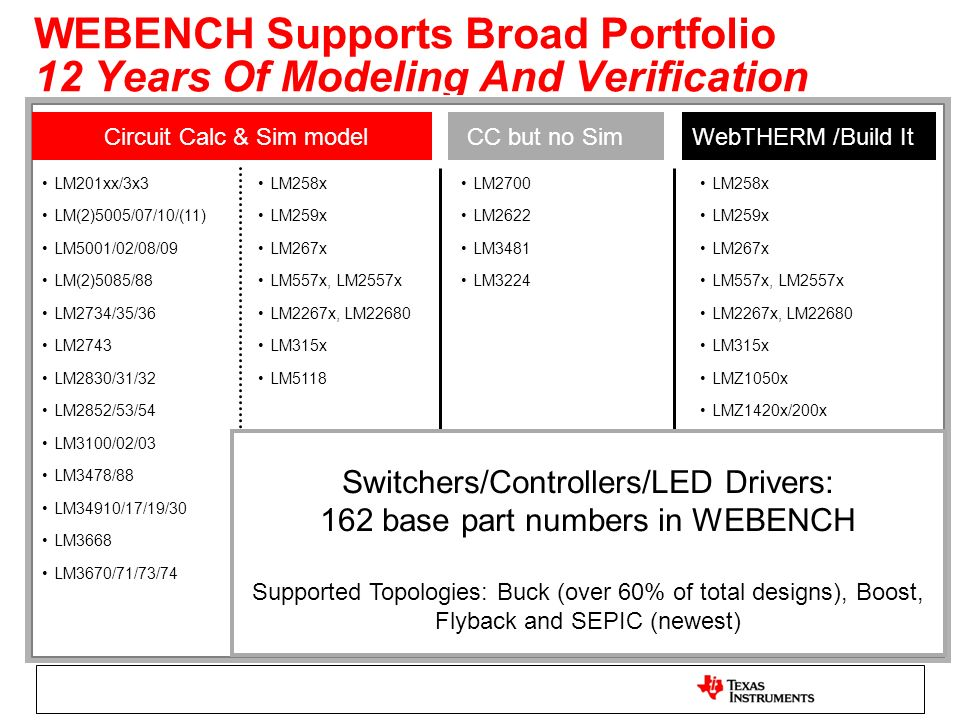 WEBENCH Supports Broad Portfolio 12 Years Of Modeling And Verification