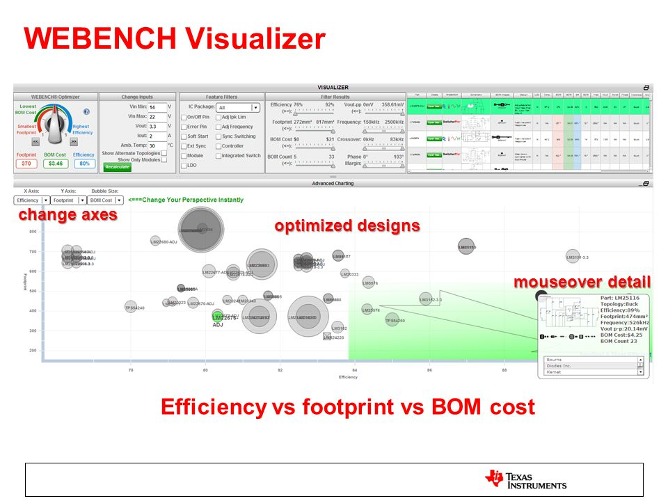 WEBENCH Visualizer Efficiency vs footprint vs BOM cost change axes