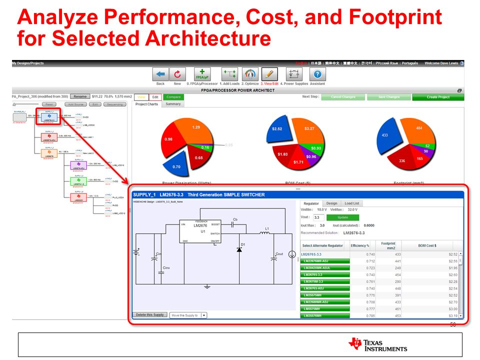 Analyze Performance, Cost, and Footprint for Selected Architecture