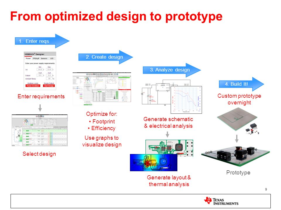 From optimized design to prototype