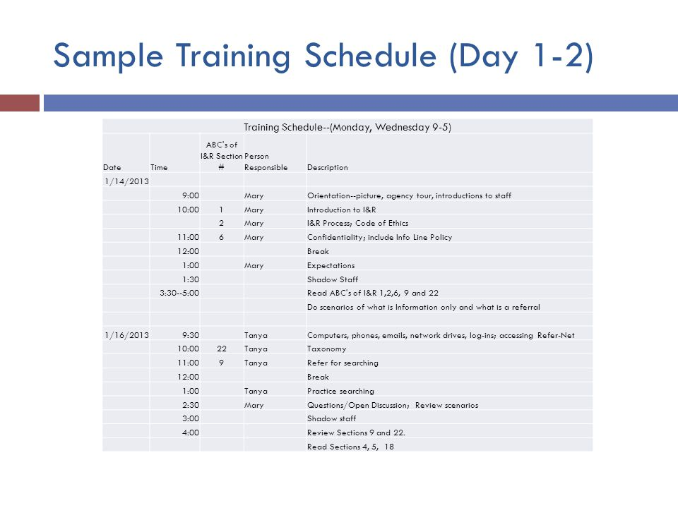 Sample Training Schedule (Day 1-2)