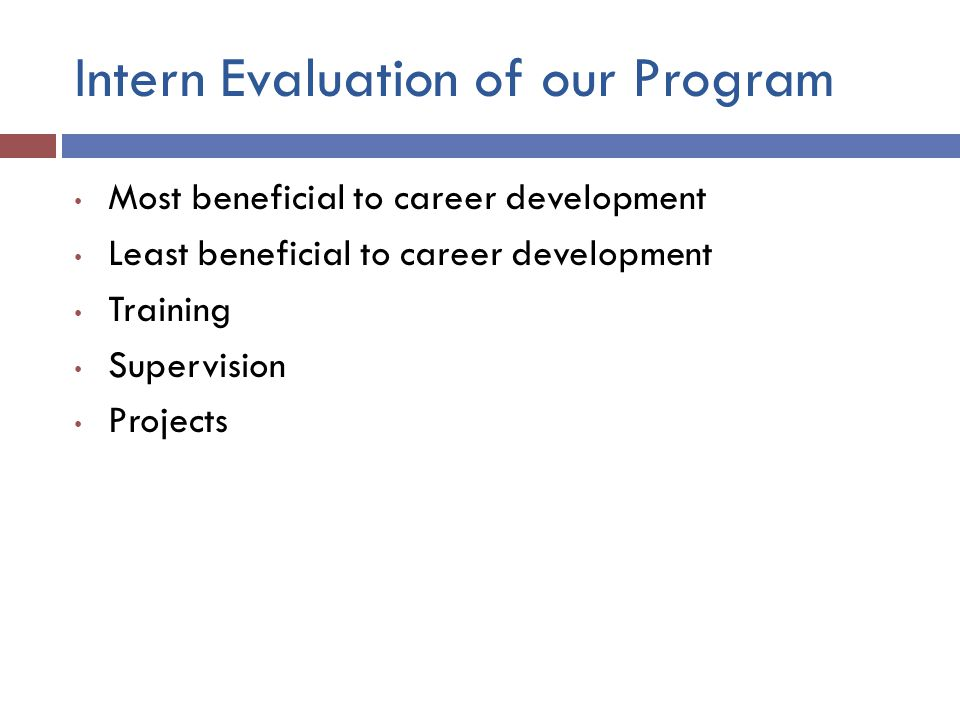Intern Evaluation of our Program