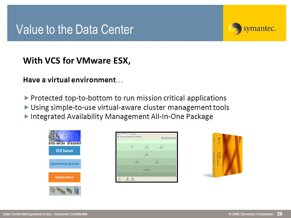 Value to the Data Center
