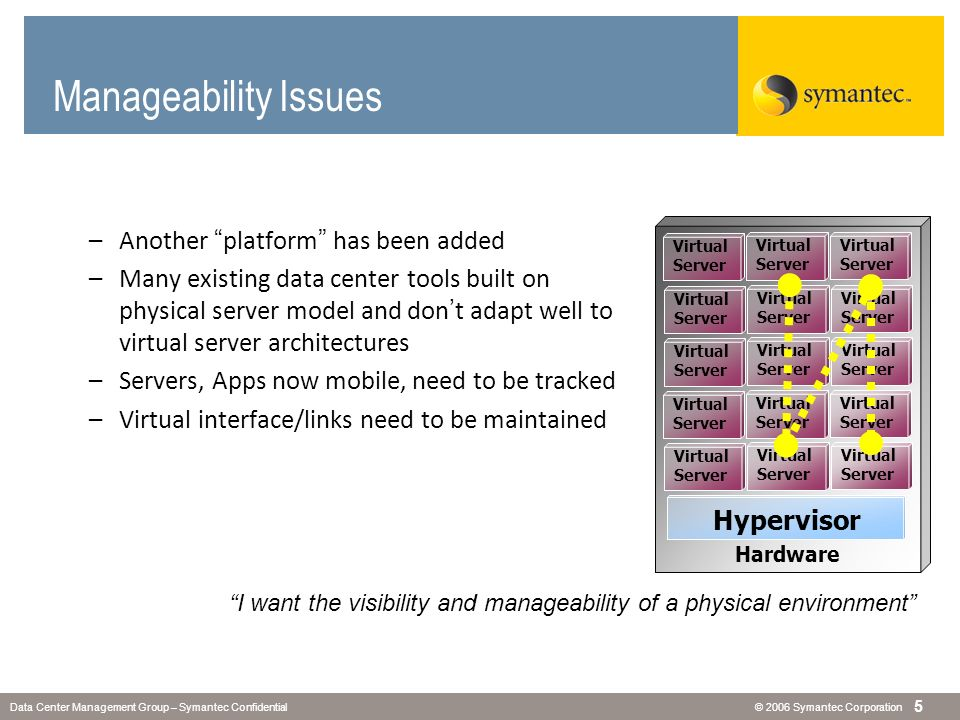 Manageability Issues Another platform has been added