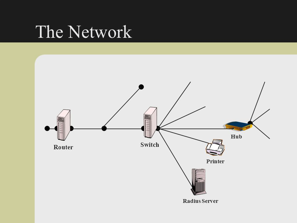 The Network Switch Router Hub Printer Radius Server