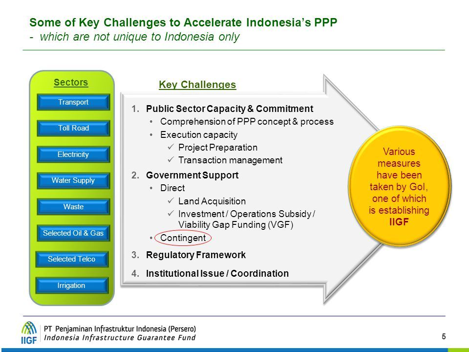 Some of Key Challenges to Accelerate Indonesia's PPP - which are not unique to Indonesia only