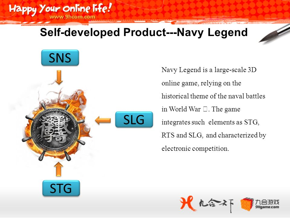 Self-developed Product---Navy Legend