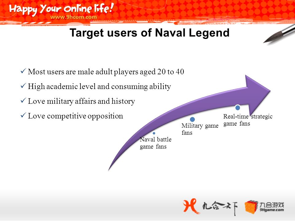 Target users of Naval Legend