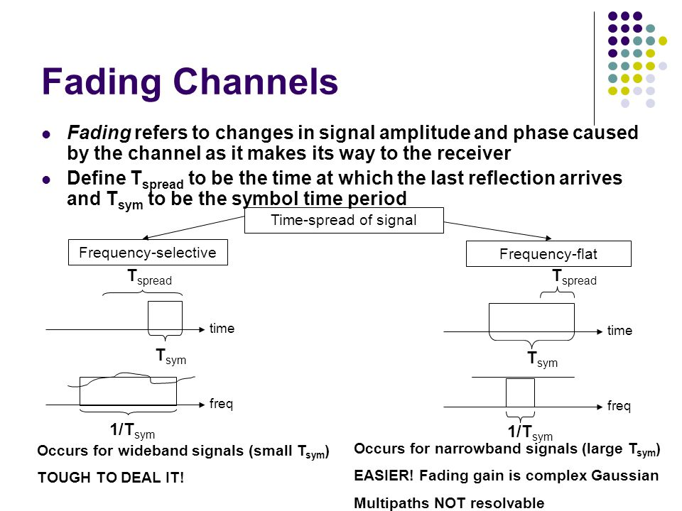 Fading Channels Fading refers to changes in signal amplitude and phase caused by the channel as it makes its way to the receiver.