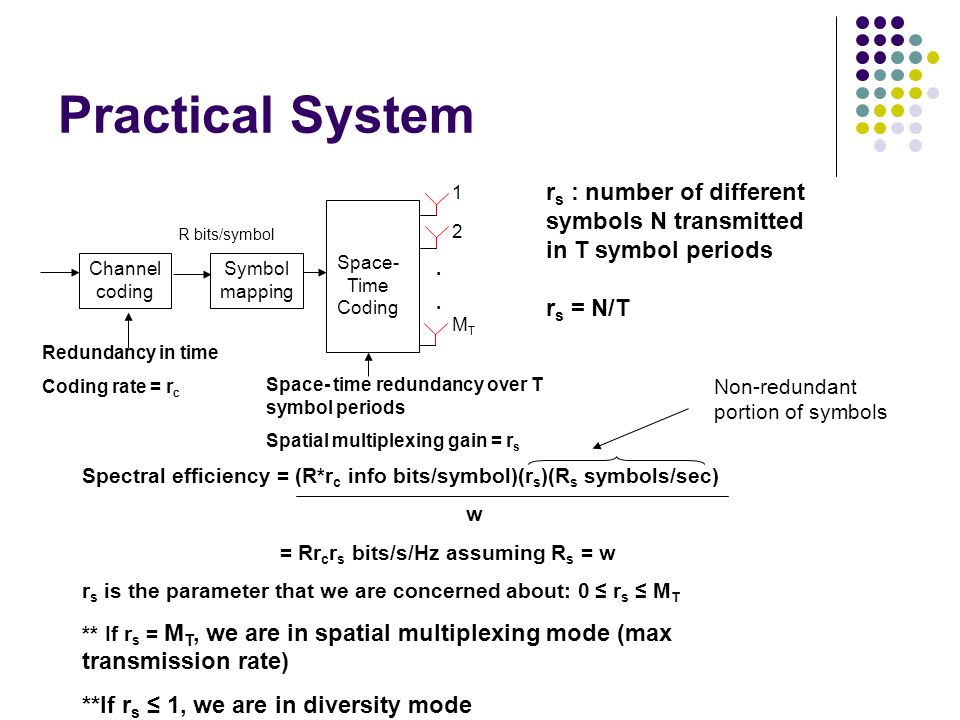 Practical System 1. 2. MT. Channel coding. Symbol mapping. Space-Time Coding. . R bits/symbol.