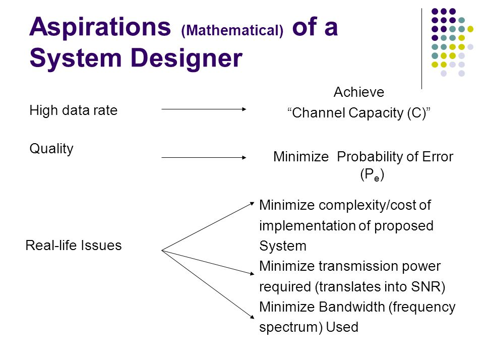 Aspirations (Mathematical) of a System Designer