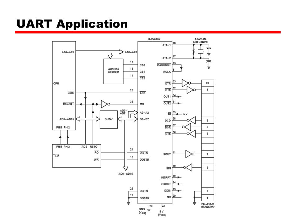 UART Application