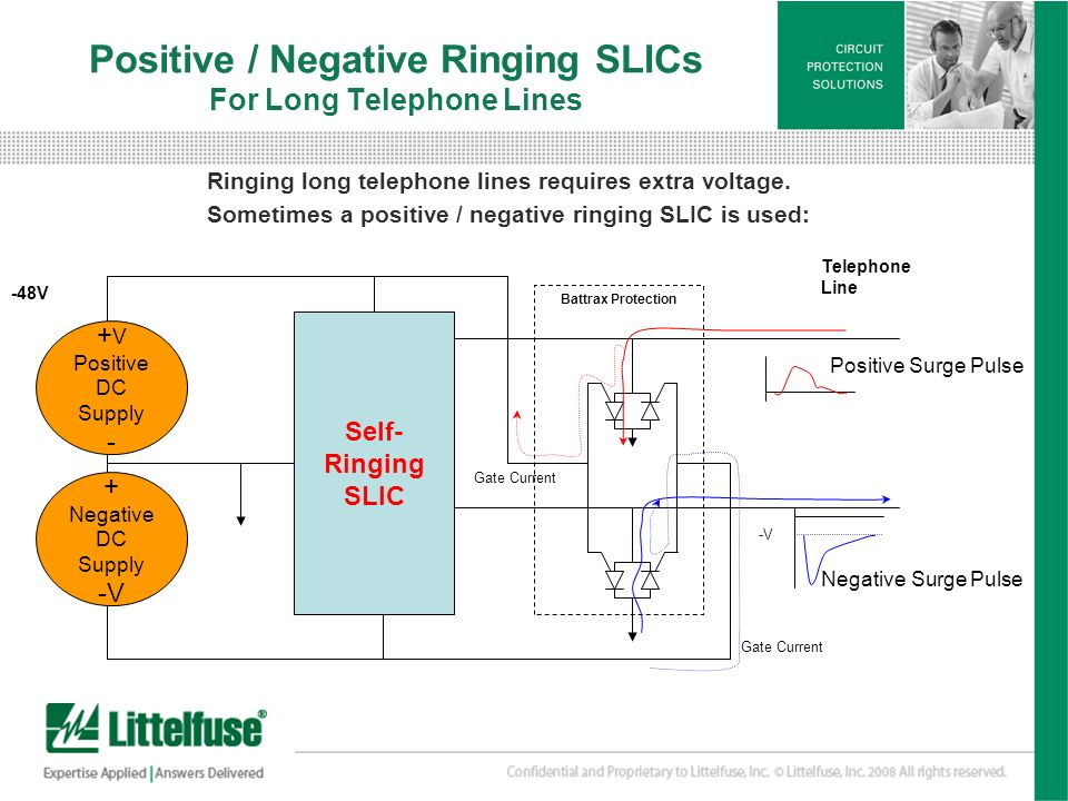Positive / Negative Ringing SLICs For Long Telephone Lines