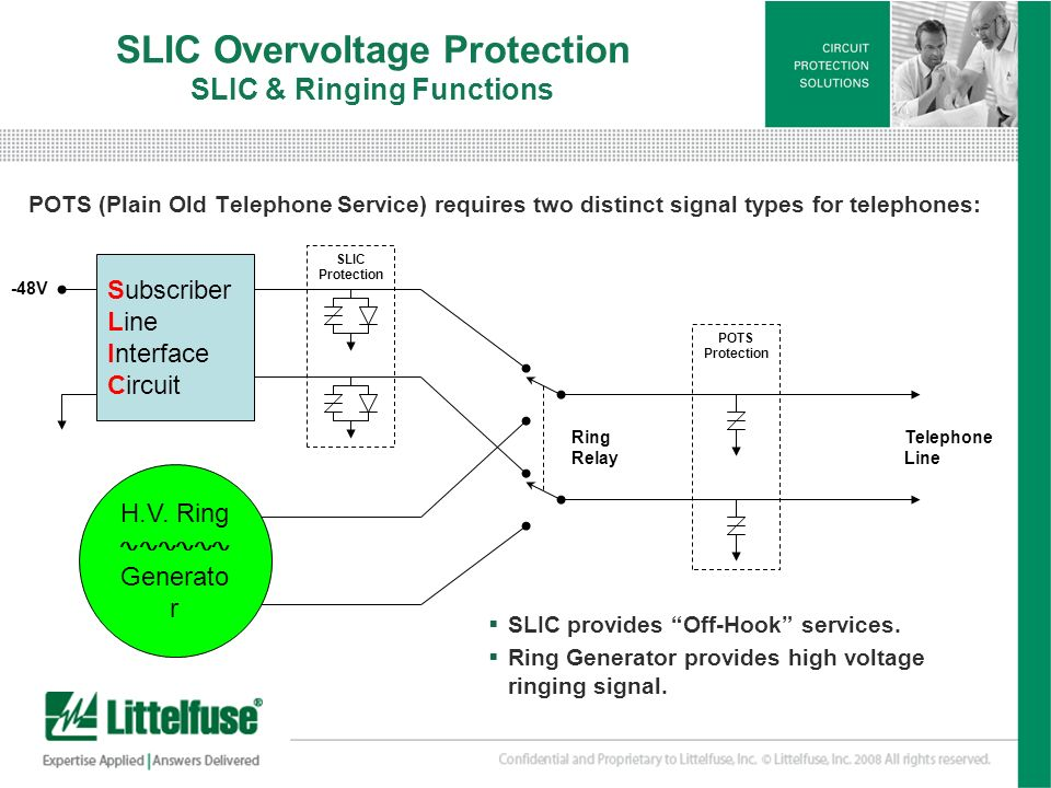 SLIC Overvoltage Protection SLIC & Ringing Functions