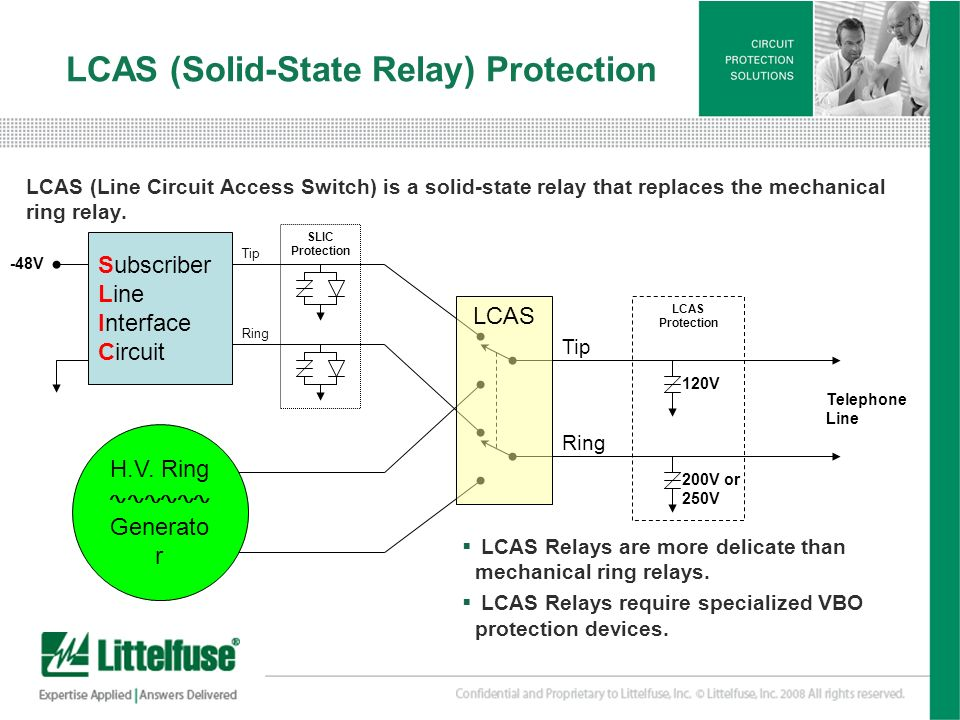 LCAS (Solid-State Relay) Protection