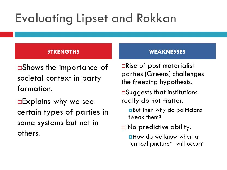Evaluating Lipset and Rokkan