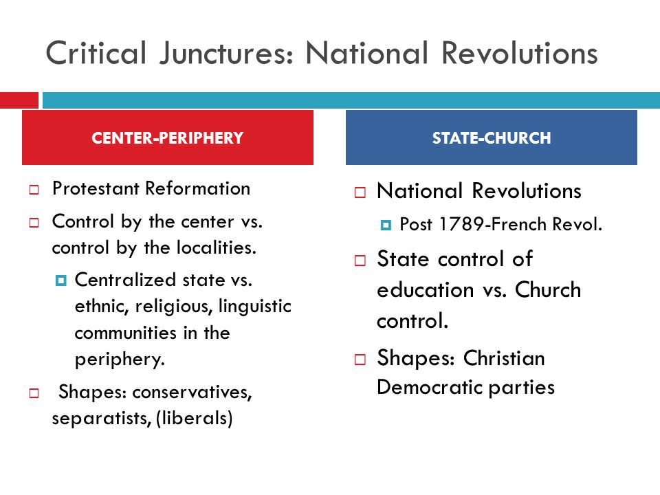 Critical Junctures: National Revolutions