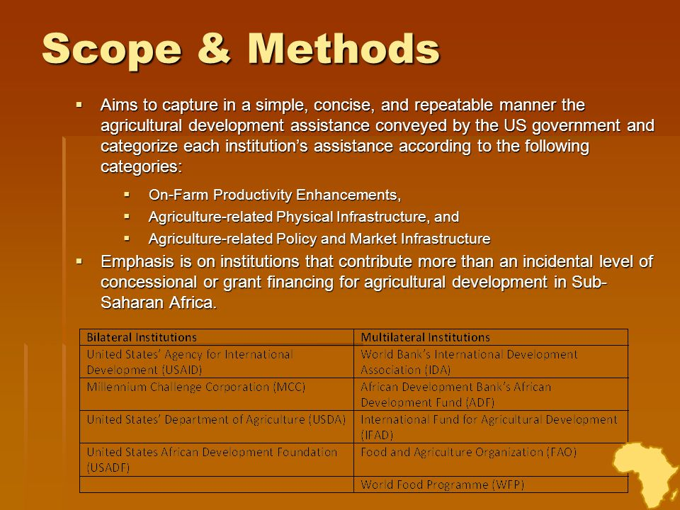 Scope & Methods