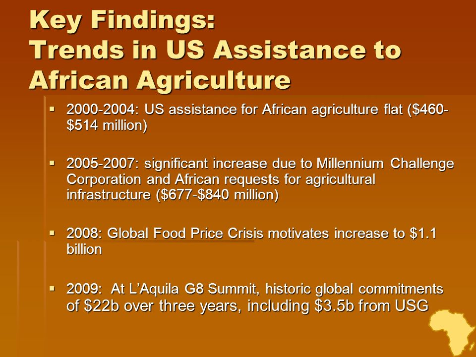 Key Findings: Trends in US Assistance to African Agriculture