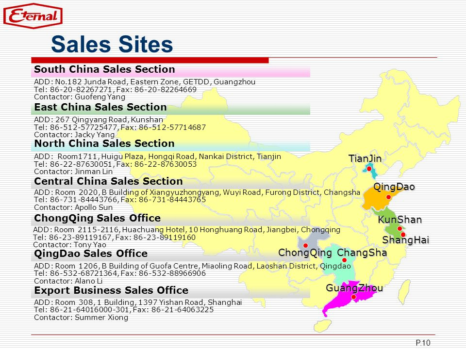 Sales Sites South China Sales Section East China Sales Section