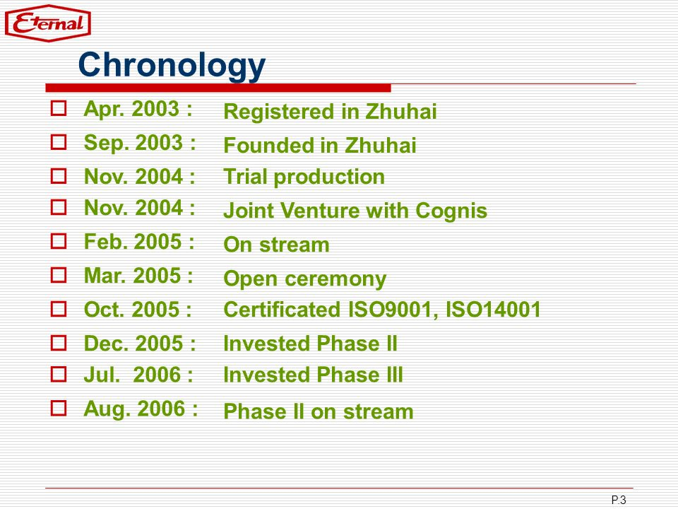 Chronology Apr. 2003 : Registered in Zhuhai Sep. 2003 :