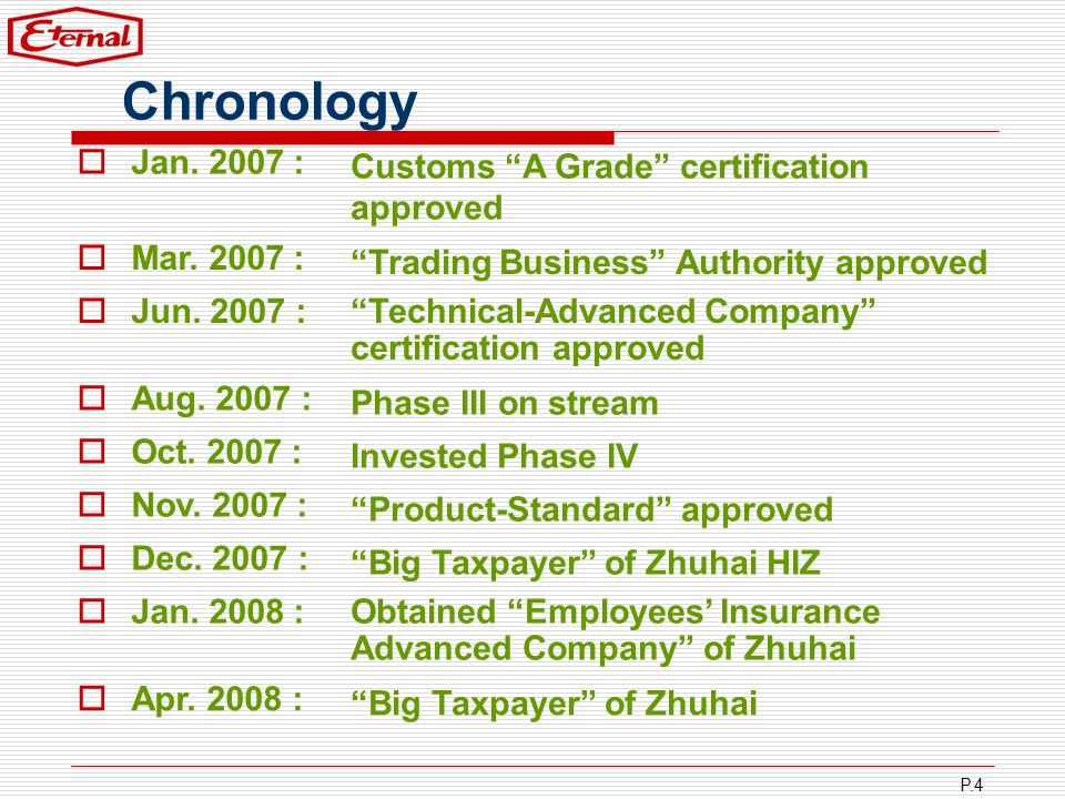 Chronology Jan. 2007 : Customs A Grade certification approved
