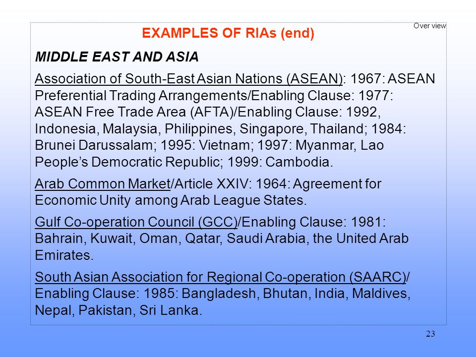 EXAMPLES OF RIAs (end) MIDDLE EAST AND ASIA.