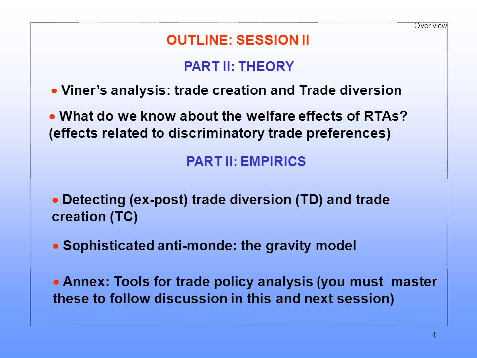  Viner's analysis: trade creation and Trade diversion