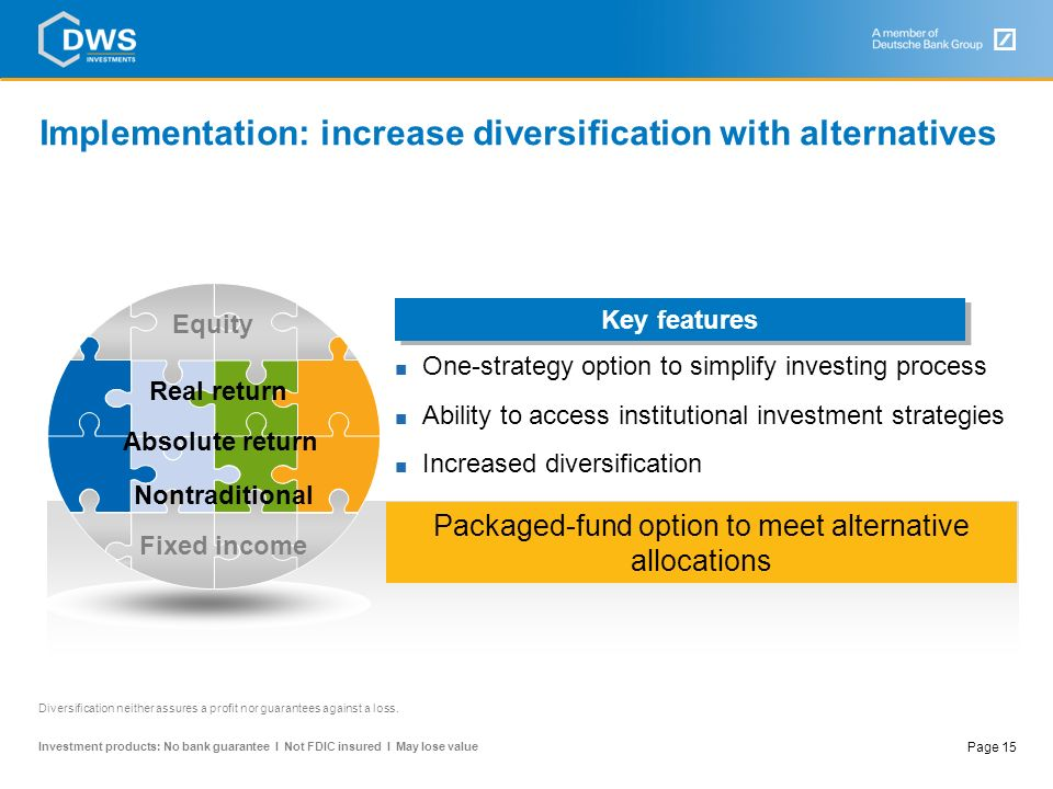 Implementation: increase diversification with alternatives