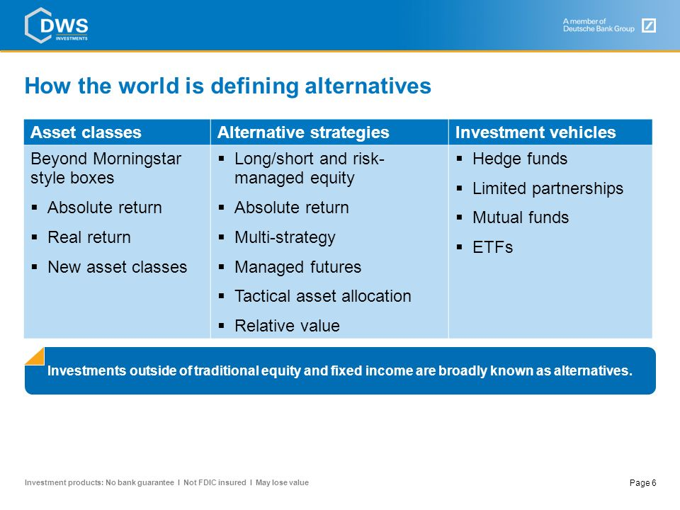 How the world is defining alternatives