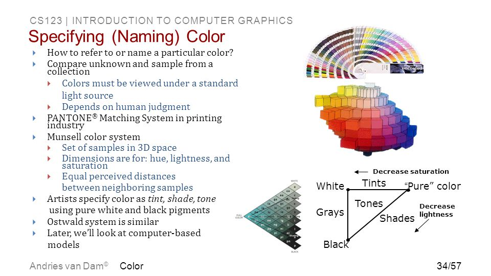 Specifying (Naming) Color