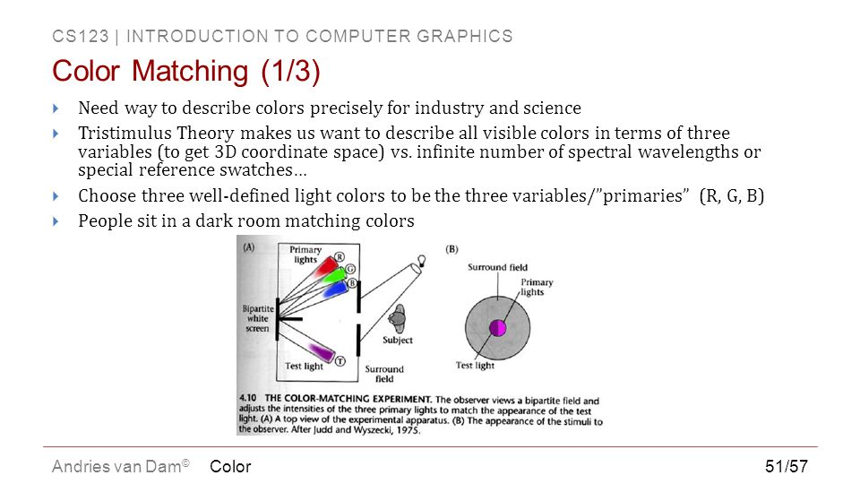 Color Matching (1/3) Need way to describe colors precisely for industry and science.