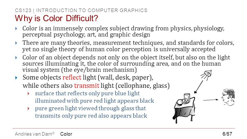 Why is Color Difficult Color is an immensely complex subject drawing from physics, physiology, perceptual psychology, art, and graphic design.