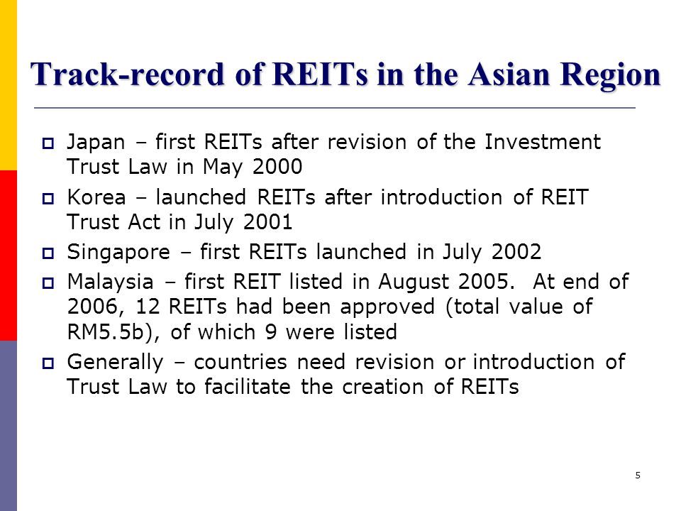 Track-record of REITs in the Asian Region